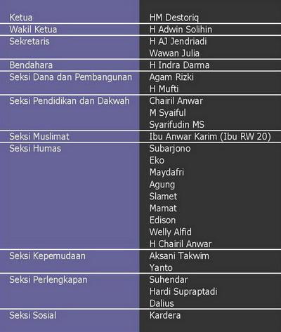 btm-baiturrahman-1.jpg