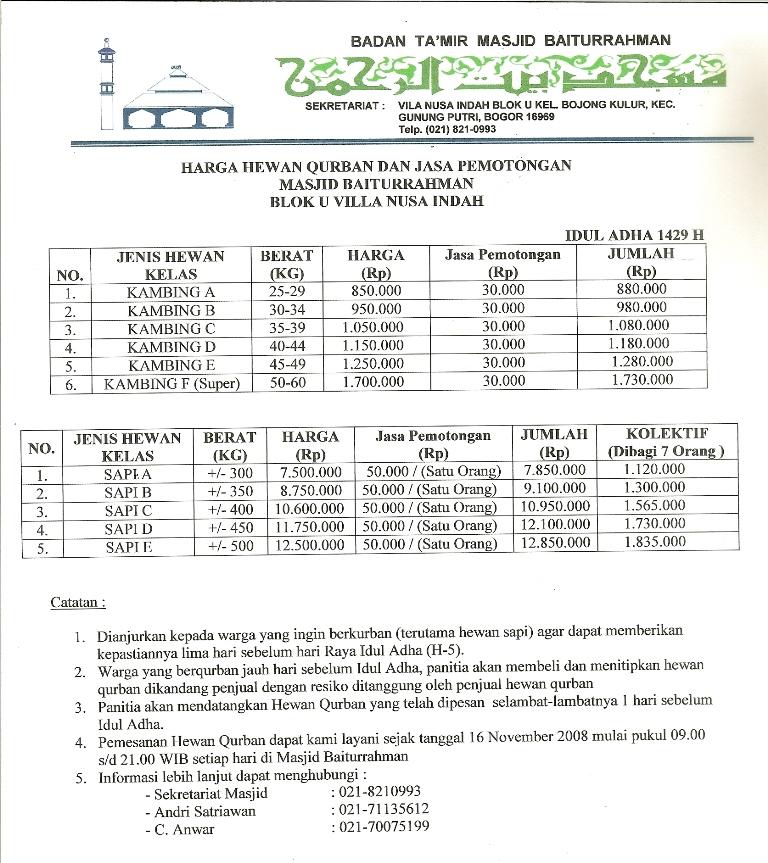 Contoh Laporan Kegiatan Qurban Bahasa Sunda Natal 7